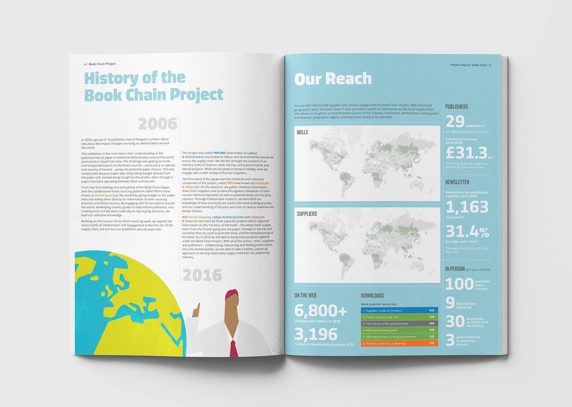 Book Chain Impact Report history and reach